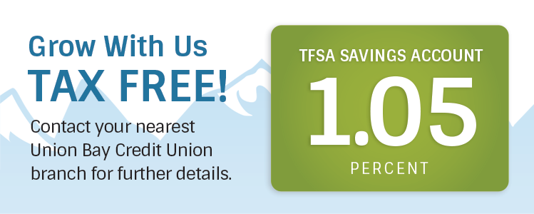 TFSA's available at 1.05%