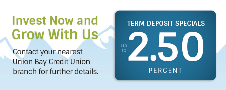 5 year non-redeemable term deposits 2.50%